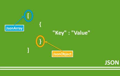 Best JSON formatter and JSON validator